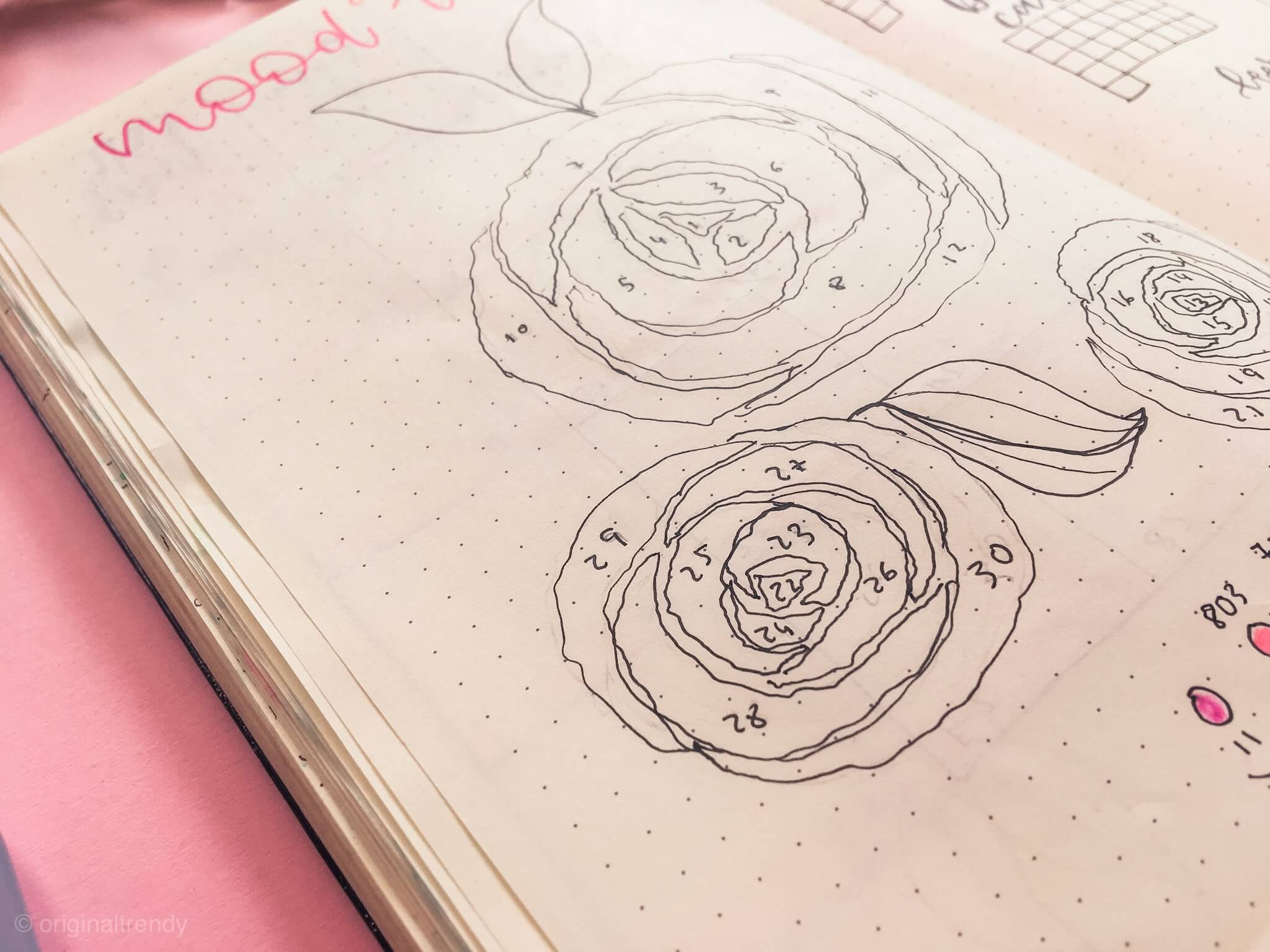 bullet journal septiembre-mood-tracker